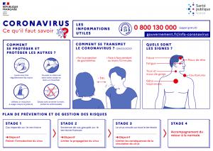 coronavirus-202003-consignes